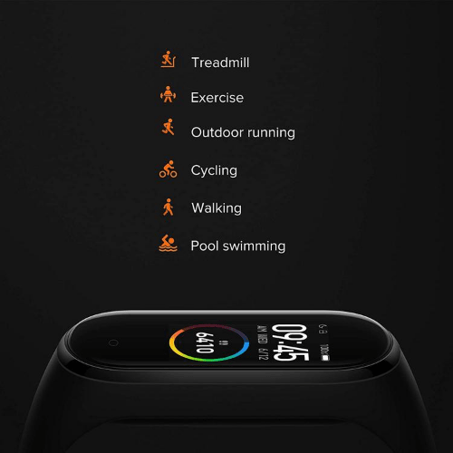 Unlimited Watch Faces